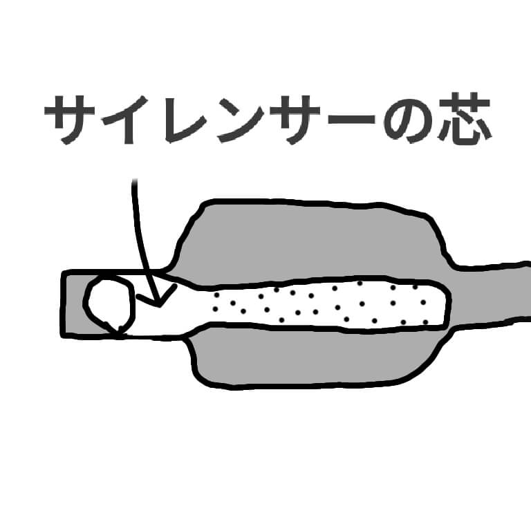 カワサキ・エストレヤRSのマフラーの芯抜きで音量アップ♪芯抜き方法の紹介【音量動画付き】