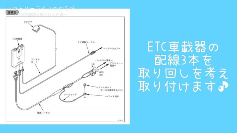 【ヴォクシー】ETC車載器(アルパイン HCE-B063)の取り付け♪パーフェクトフィット(KTX-Y20B)とセットでおすすめ!